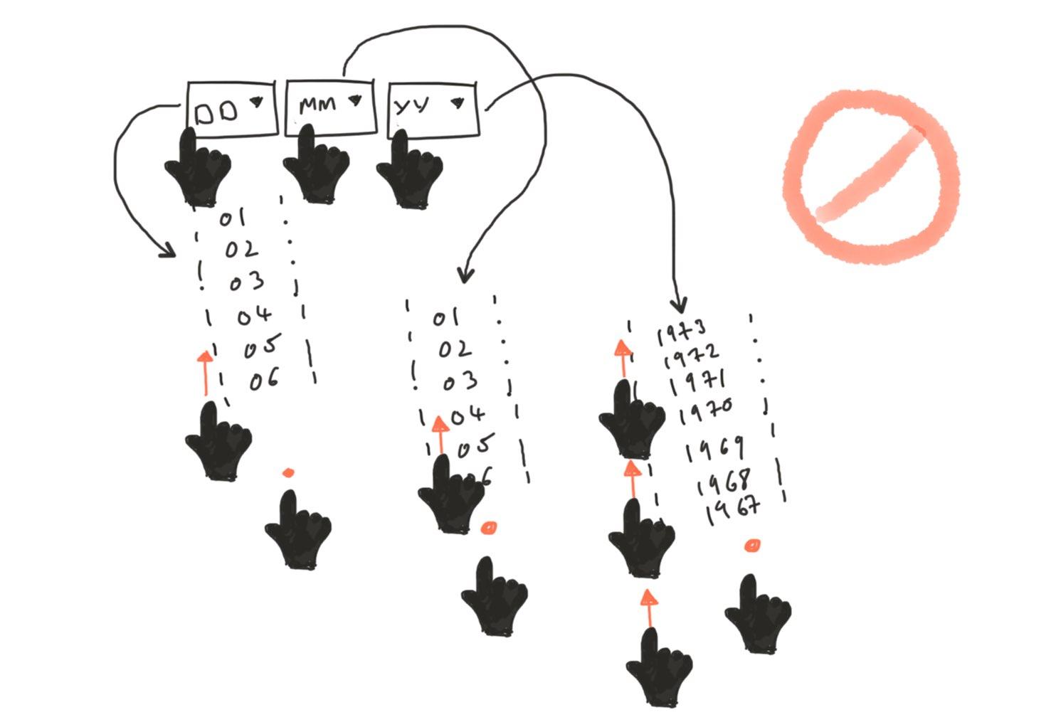 Drawing of dropdown clicks vs. input mask